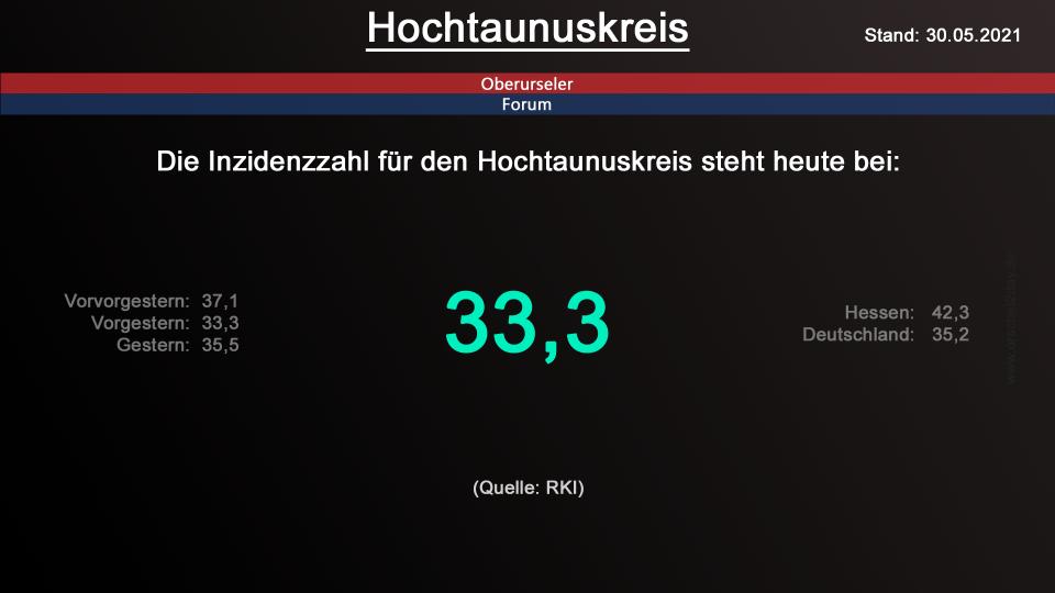 hochtaunuskreis-30052021.png