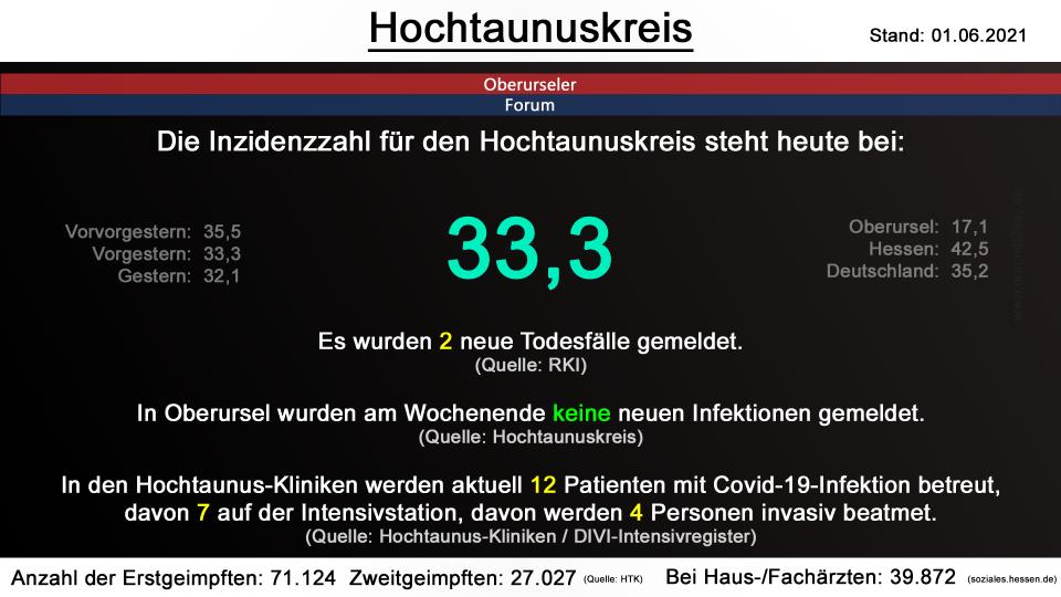 hochtaunuskreis-01062021.png