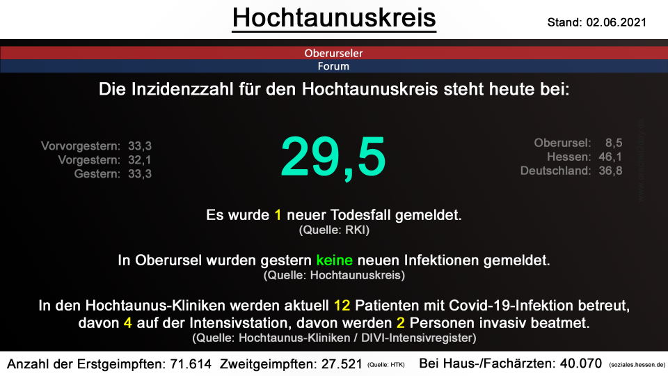 hochtaunuskreis-02062021.png