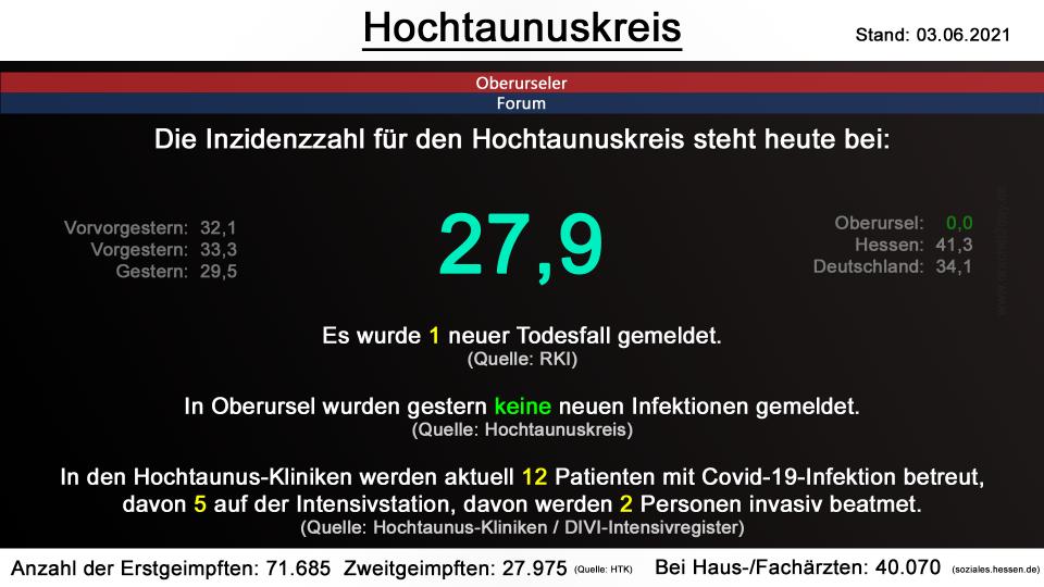 hochtaunuskreis-03062021.png