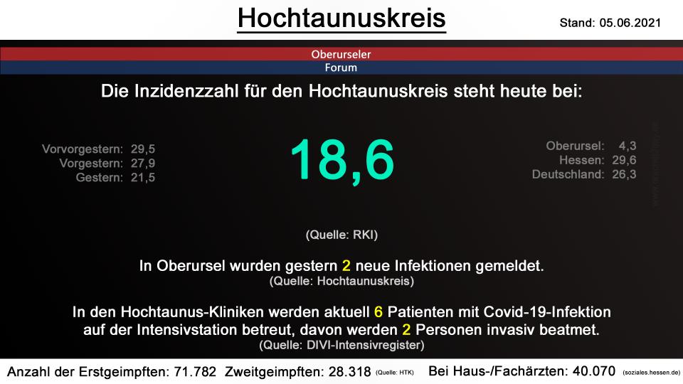 hochtaunuskreis-05062021.png