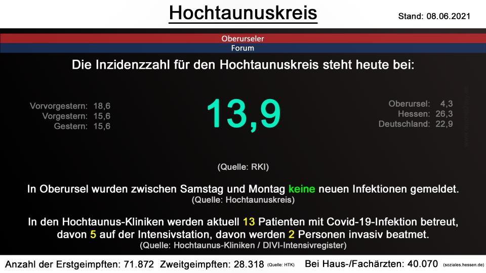 hochtaunuskreis-08062021.png