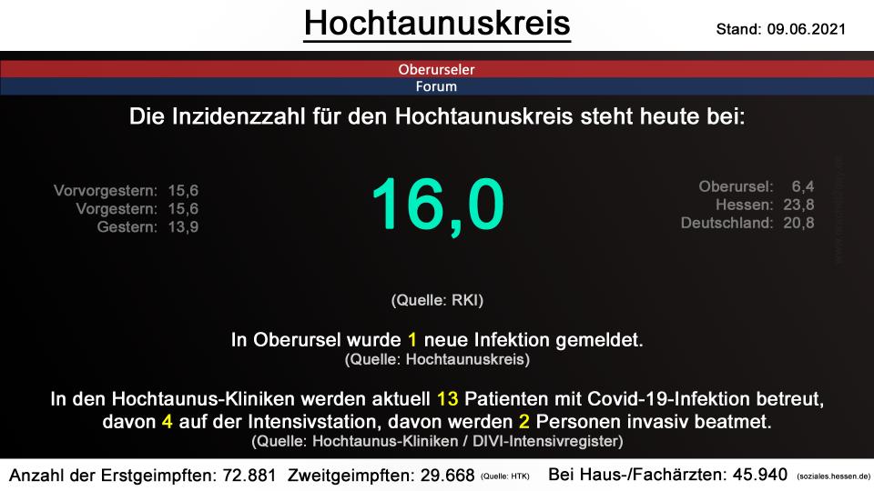 hochtaunuskreis-09062021.png