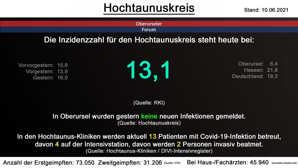 hochtaunuskreis-10062021.png
