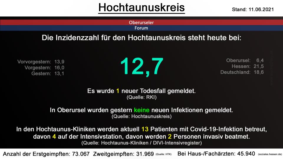 hochtaunuskreis-11062021.png