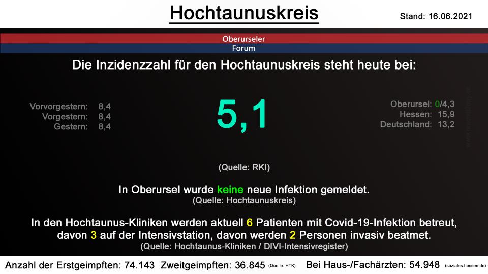 hochtaunuskreis-16062021.png