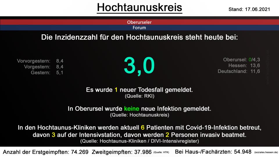 hochtaunuskreis-17062021.png