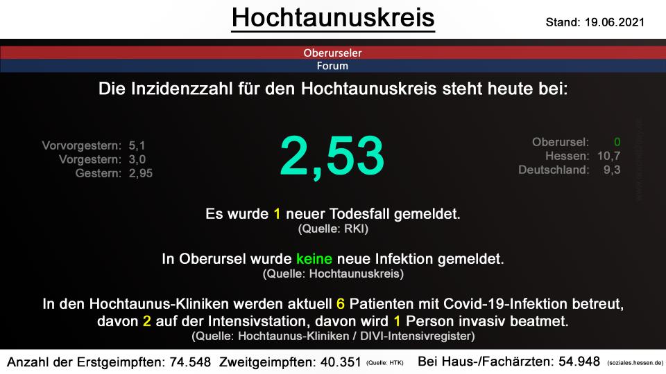 hochtaunuskreis-19062021.png