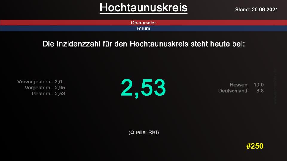 hochtaunuskreis-20062021.png