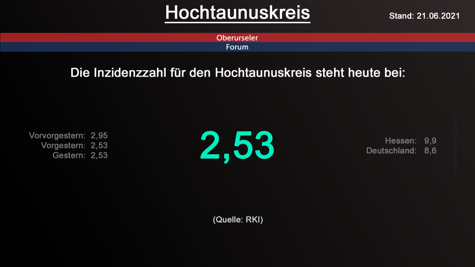 hochtaunuskreis-21062021.png