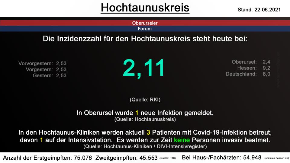 hochtaunuskreis-22062021.png