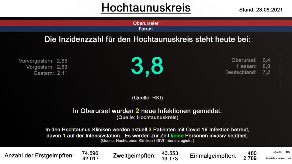 hochtaunuskreis-23062021.png