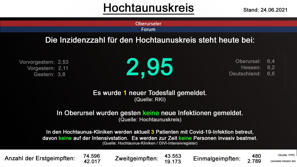 hochtaunuskreis-24062021.png