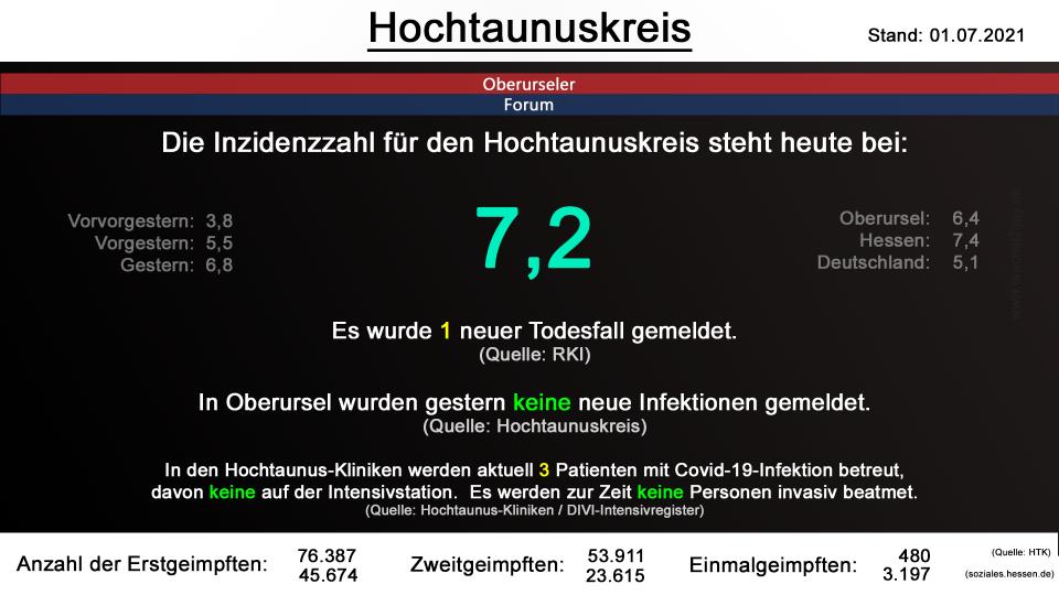 hochtaunuskreis-01072021.png