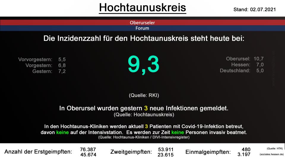 hochtaunuskreis-02072021.png