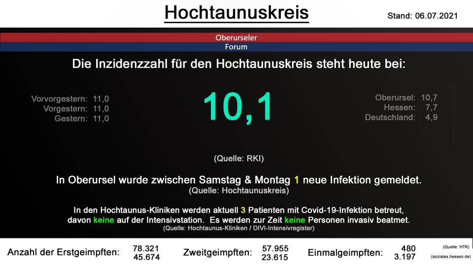 hochtaunuskreis-06072021.png