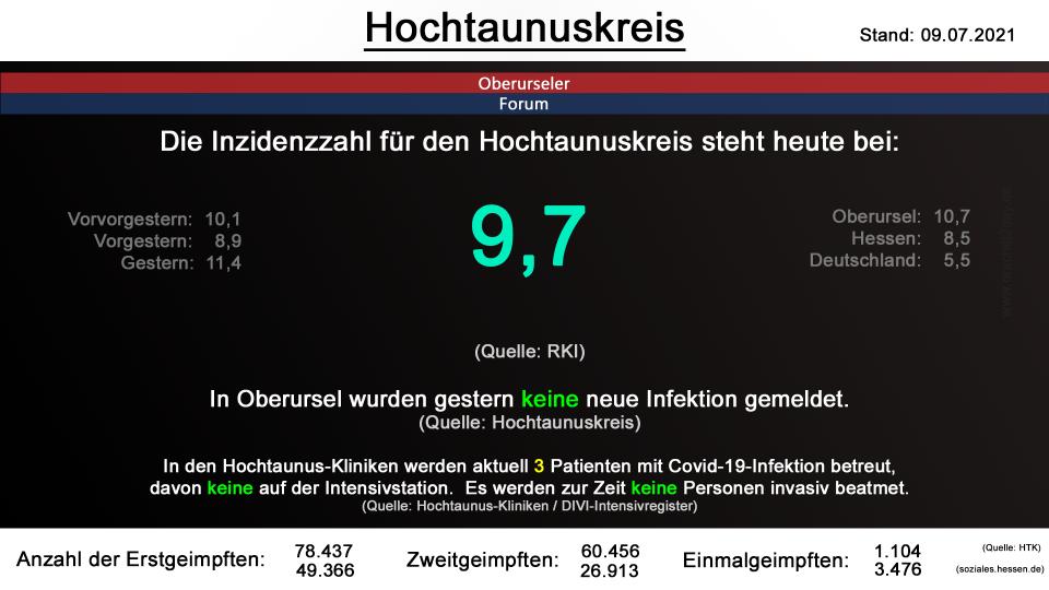 hochtaunuskreis-09072021.png