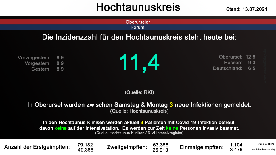hochtaunuskreis-13072021.png