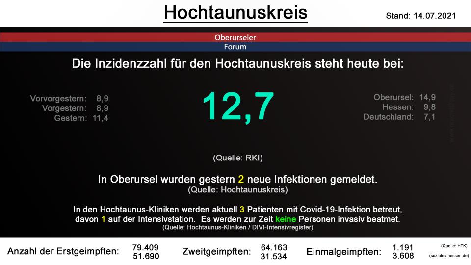 hochtaunuskreis-14072021.png