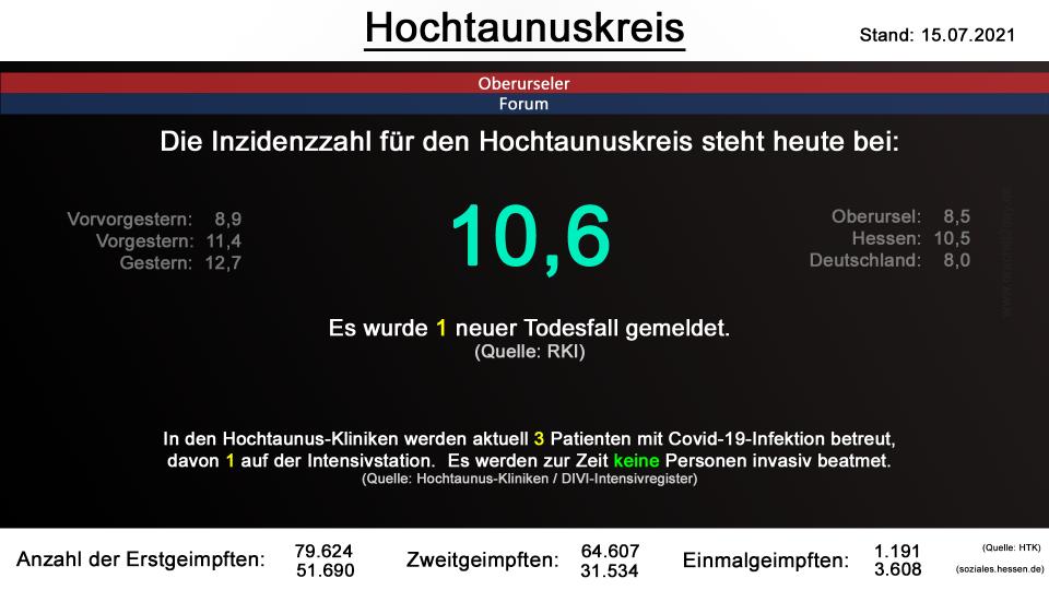 hochtaunuskreis-15072021.png