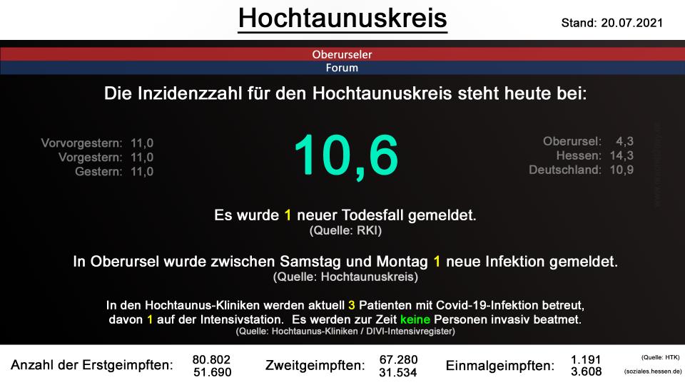hochtaunuskreis-20072021.png