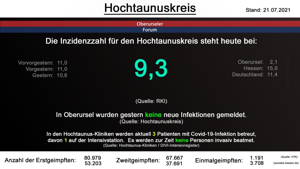 hochtaunuskreis-21072021.png