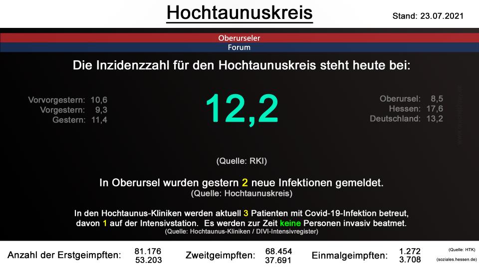 hochtaunuskreis-23072021.png