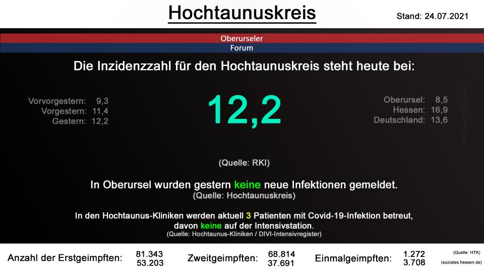 hochtaunuskreis-24072021.png