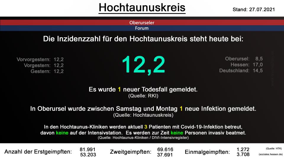 hochtaunuskreis-27072021.png