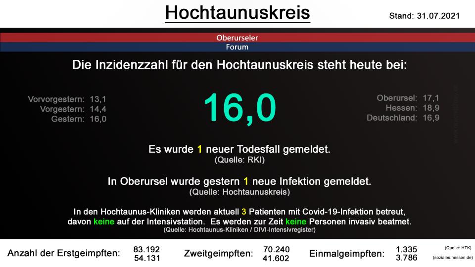 hochtaunuskreis-31072021.png