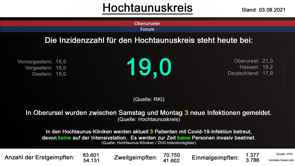 hochtaunuskreis-03082021.png
