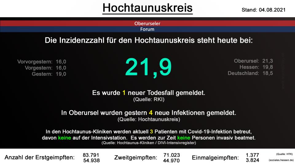 hochtaunuskreis-04082021.png