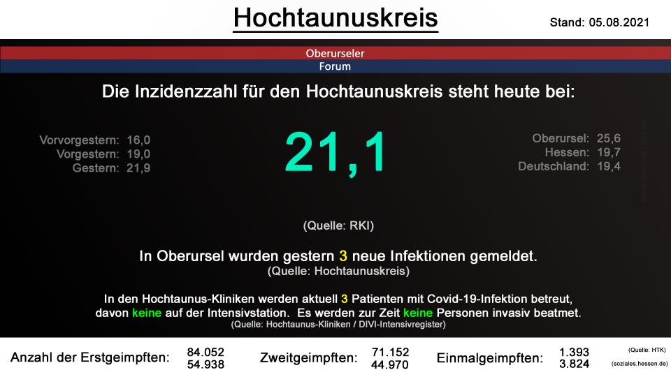 hochtaunuskreis-05082021.png