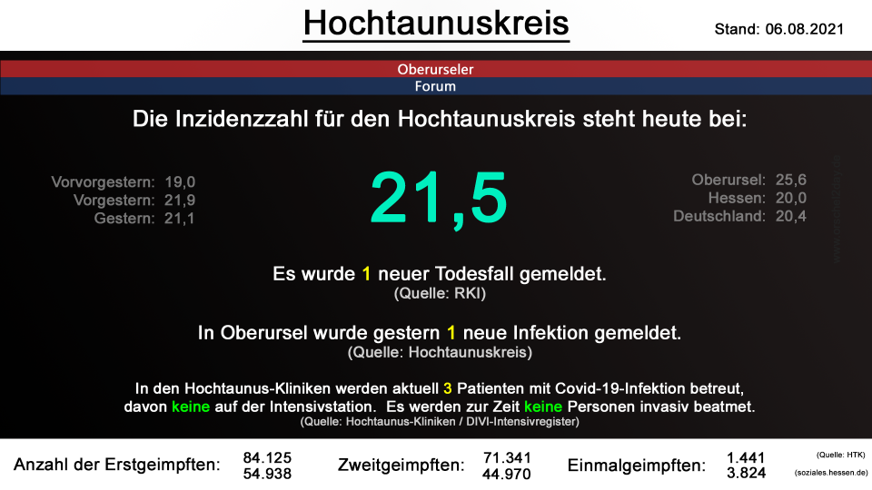 hochtaunuskreis-06082021-1.png