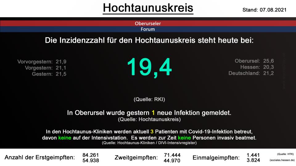hochtaunuskreis-07082021.png