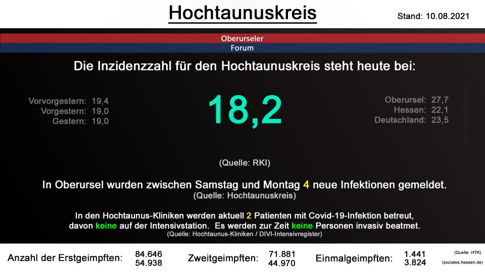 hochtaunuskreis-10082021.png