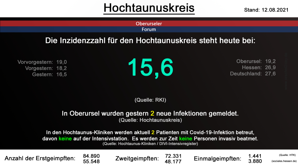 hochtaunuskreis-12082021.png