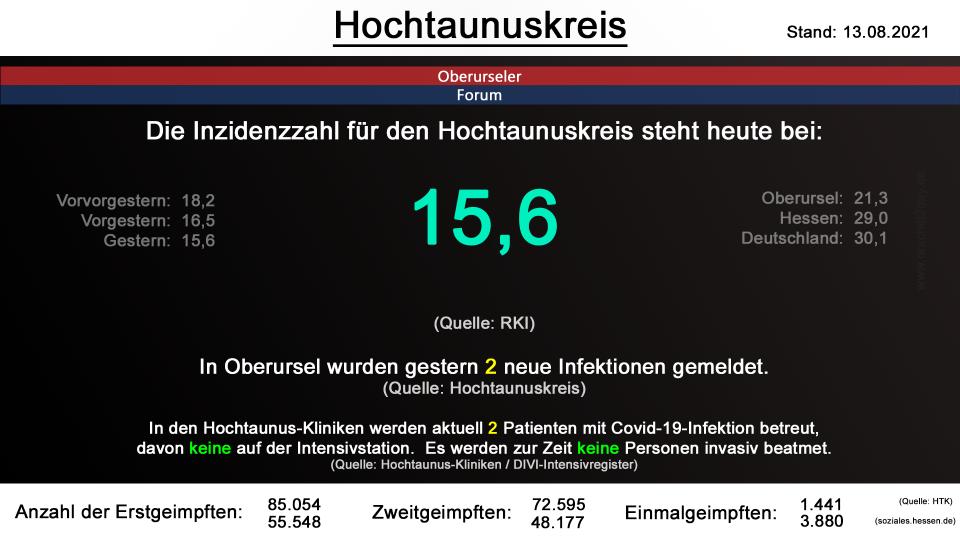 hochtaunuskreis-13082021.png