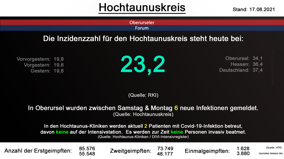 hochtaunuskreis-17082021.png