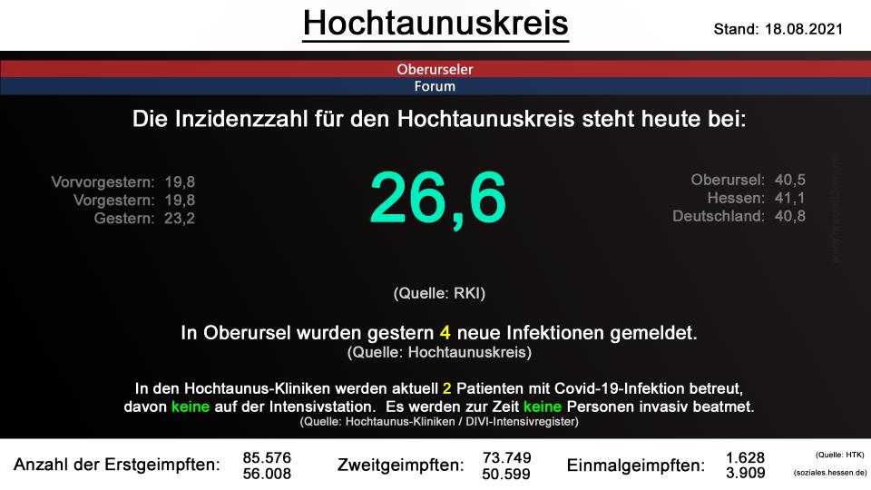 hochtaunuskreis-18082021.png