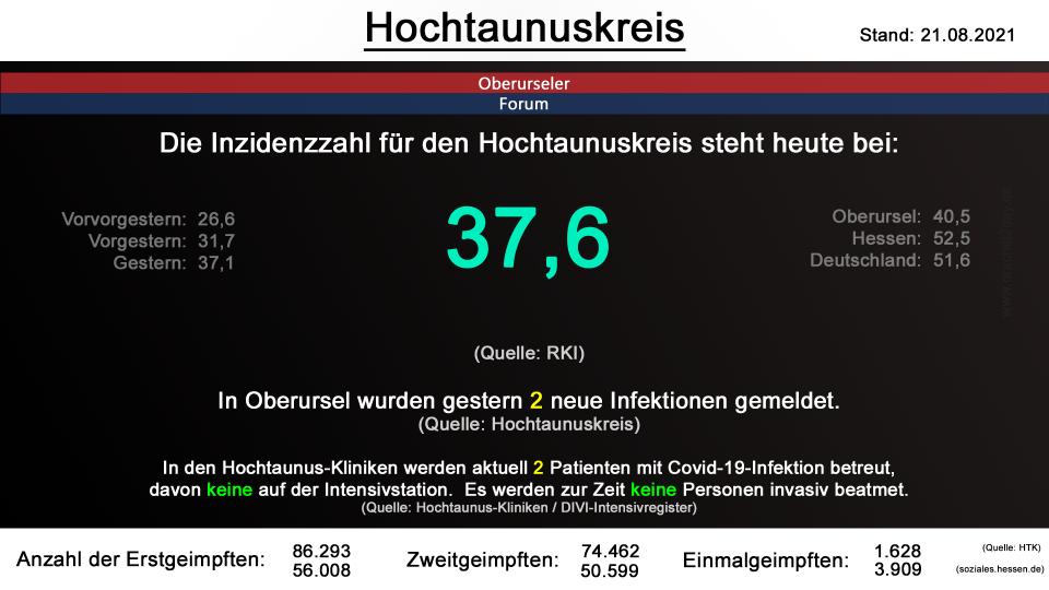 hochtaunuskreis-21082021.png