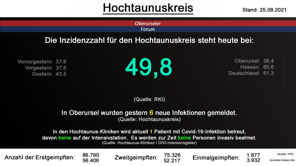hochtaunuskreis-25082021.png