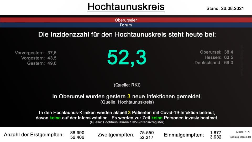 hochtaunuskreis-26082021.png