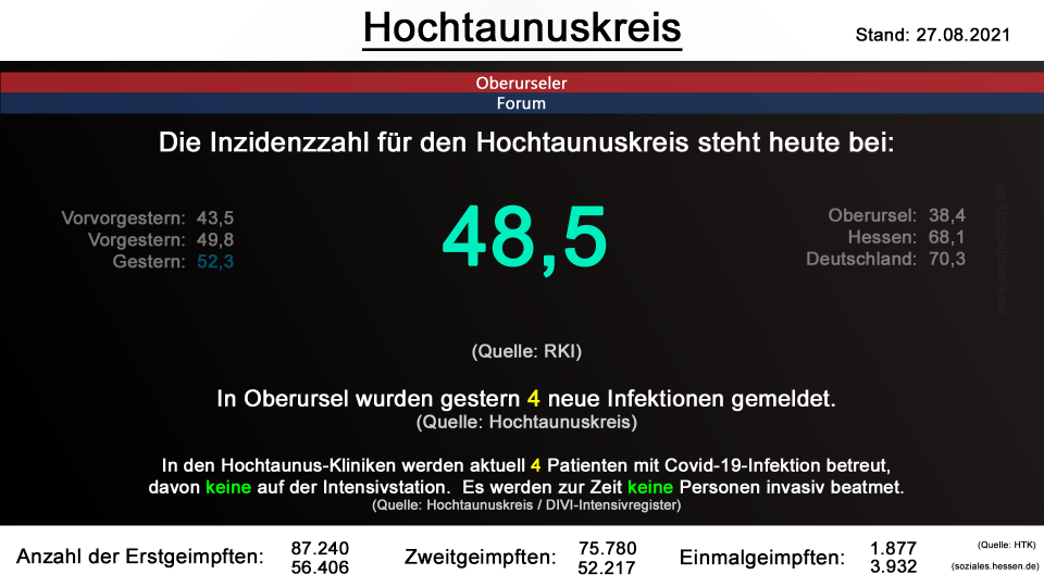 hochtaunuskreis-27082021.png