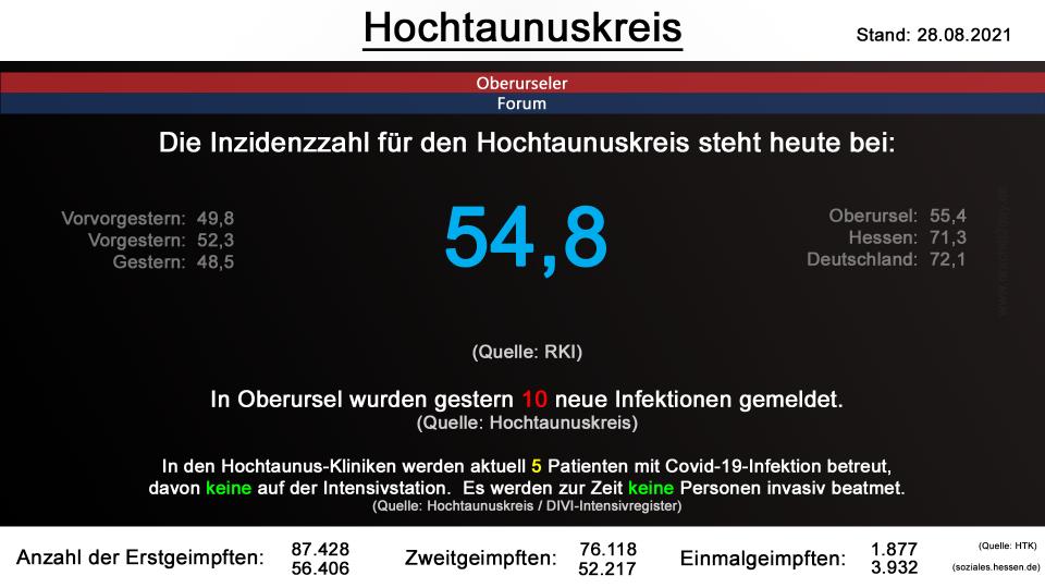 hochtaunuskreis-28082021.png