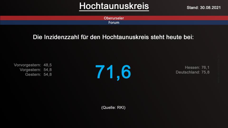 hochtaunuskreis-30082021.png