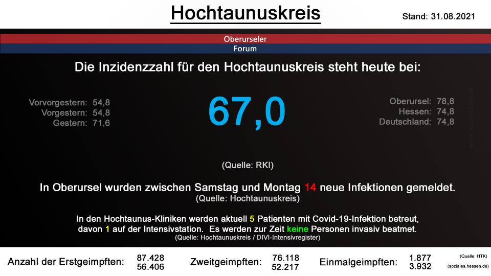 hochtaunuskreis-31082021.png