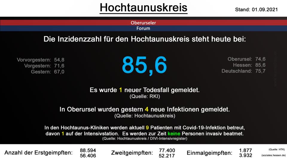 hochtaunuskreis-01092021.png