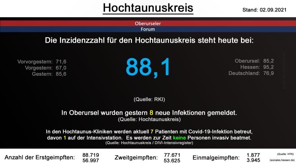 hochtaunuskreis-02092021.png