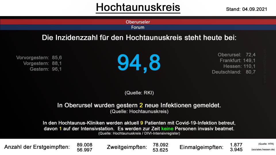 hochtaunuskreis-04092021.png